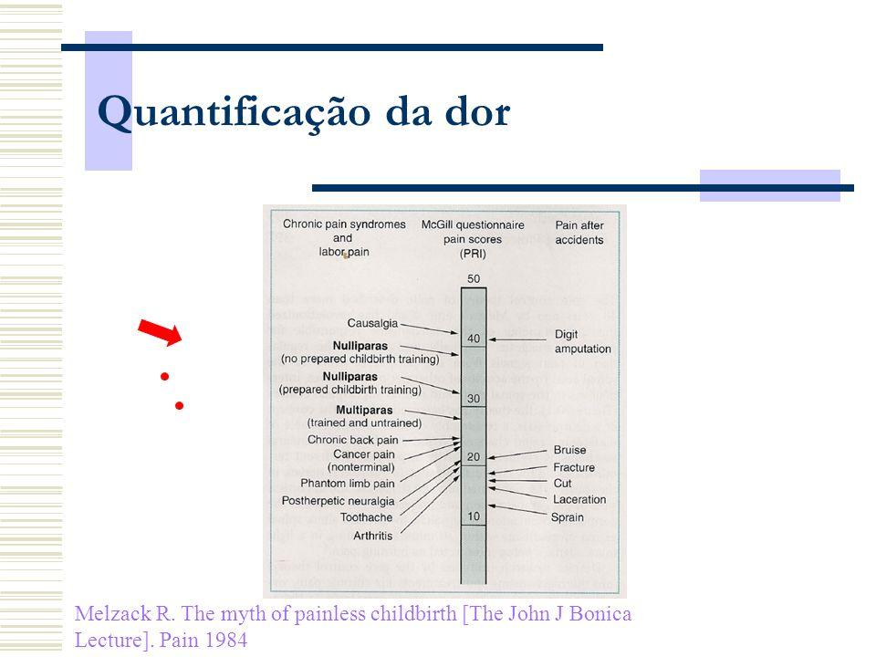 Quantificação da dor Melzack R. The myth of painless childbirth [The John J Bonica Lecture].